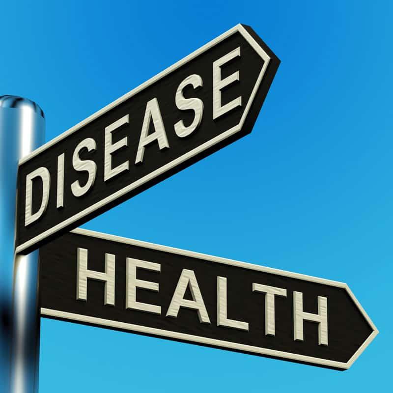 Gum Disease & Obesity